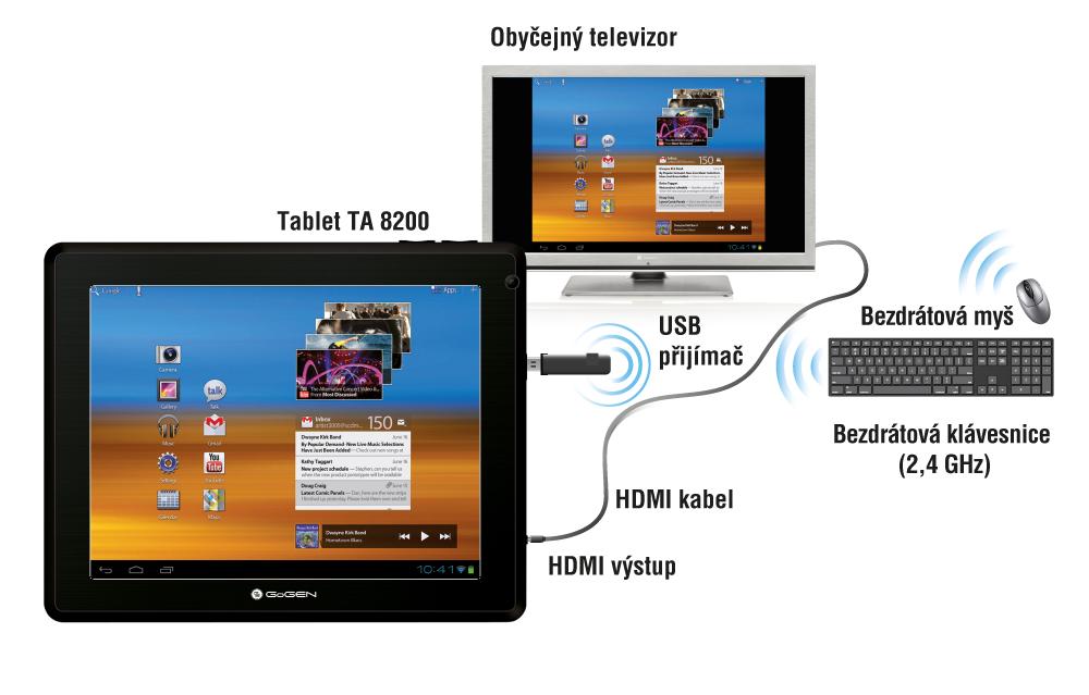Dotykový tablet GoGen TA 8200